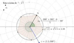 Raíz n-ésima de un número complejo