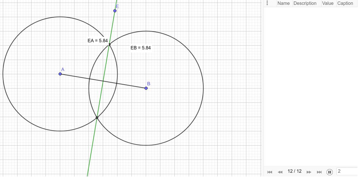 Pots moure el punt E per veure que la distància als extrems del segment sempre és igual. Premeu Enter per iniciar l'activitat