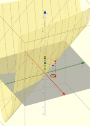 Limite de funções de duas variáveis