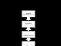 Nierówność kwadratowa .pdf
