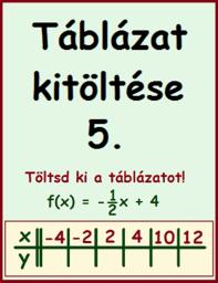lineáris függvény - táblázat kitöltése 5.