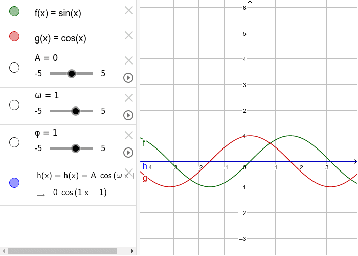 Welche Einstellungen müssen Sie wählen, um sin(x) und cos(x) zu erzeugen?