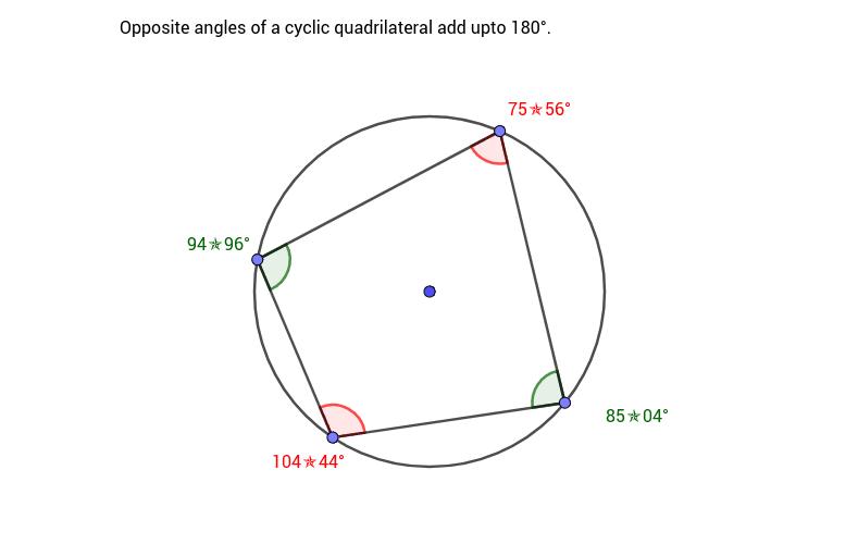 Cyclic Quadrlateral