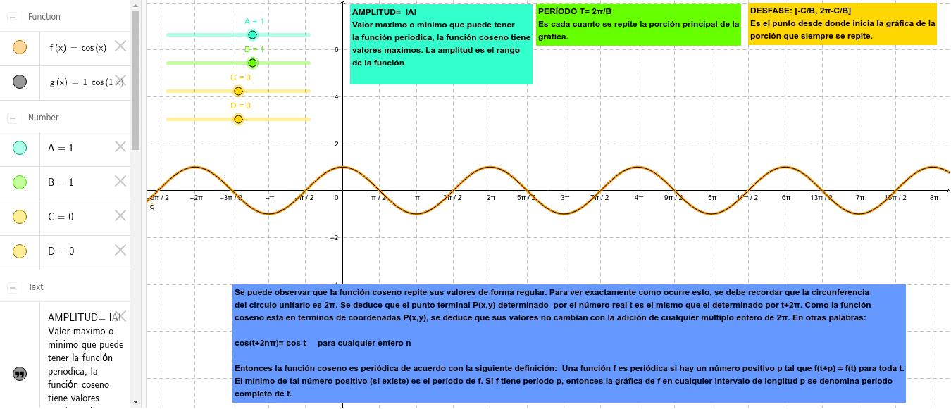 Mueve los deslizadores para observar los cambios en la amplitud, período y desfase de la función trigonométrica COSENO