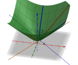 Universal Hyperbolic Geometry - Perpendicularity - 2D and 3D views