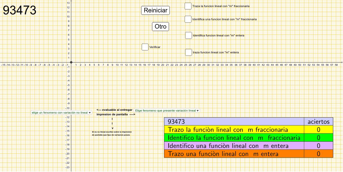 identifica y traza funciones lineales
