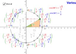 Various Trigonomatric values
