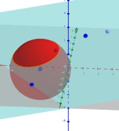 Tallant esferes, cilindres i cons amb un pla