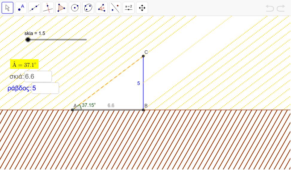 Μέτρηση γωνίας ανύψωσης του Ήλιου σε σχέση με τον ορίζοντα.
