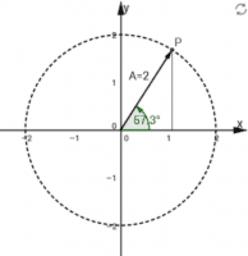 Zeigerdiagramm  5.92b)