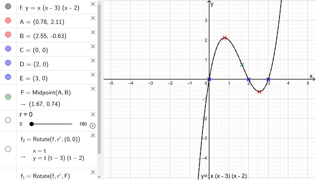 Input a cubic function, f, and then drag the slider. Press Enter to start activity