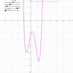 Curva algebrica di 4° grado