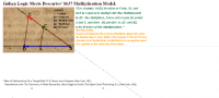 Indian Logic Meets Descartes' Multiplication Model