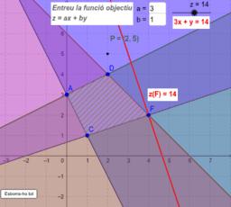 Programació lineal