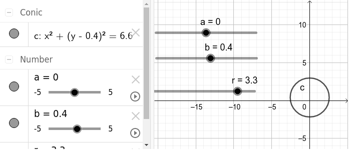 Canvia els valors a, b i r i observa que li passa a la circumferència i a la fórmula de la funció