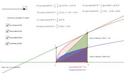 Transmutação a quadratura da parábola(Método Leibniz)