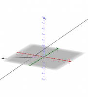 MAA5: Missä kulmassa suora leikkaa xy-tason? 3d