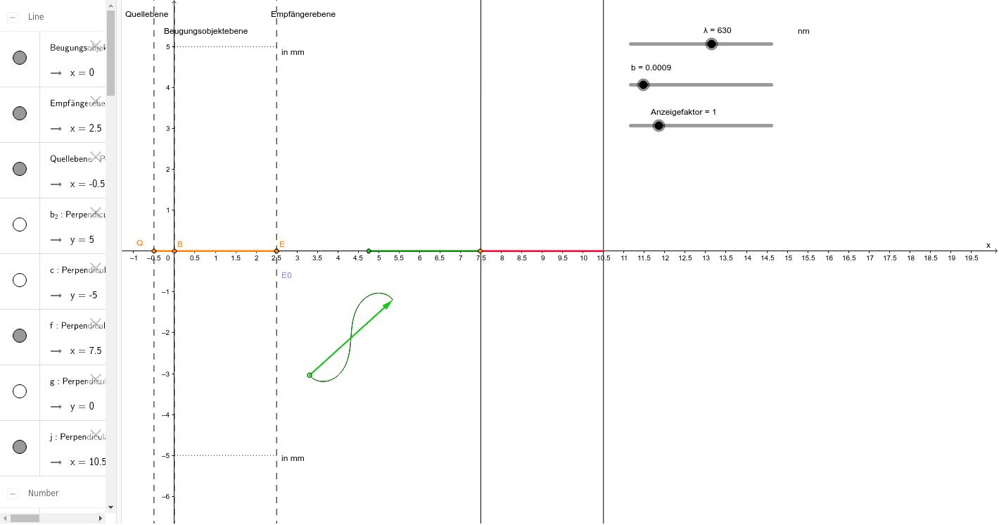 4-4-2 Zeiger Einzelspalt