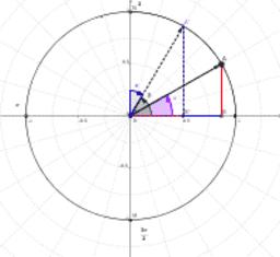 TR02-Raons trigonomètriques d'angles complementaris