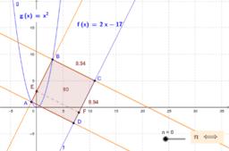 Parabola - négyzet