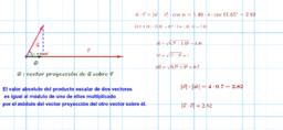 Interpretación geométrica del producto escalar.