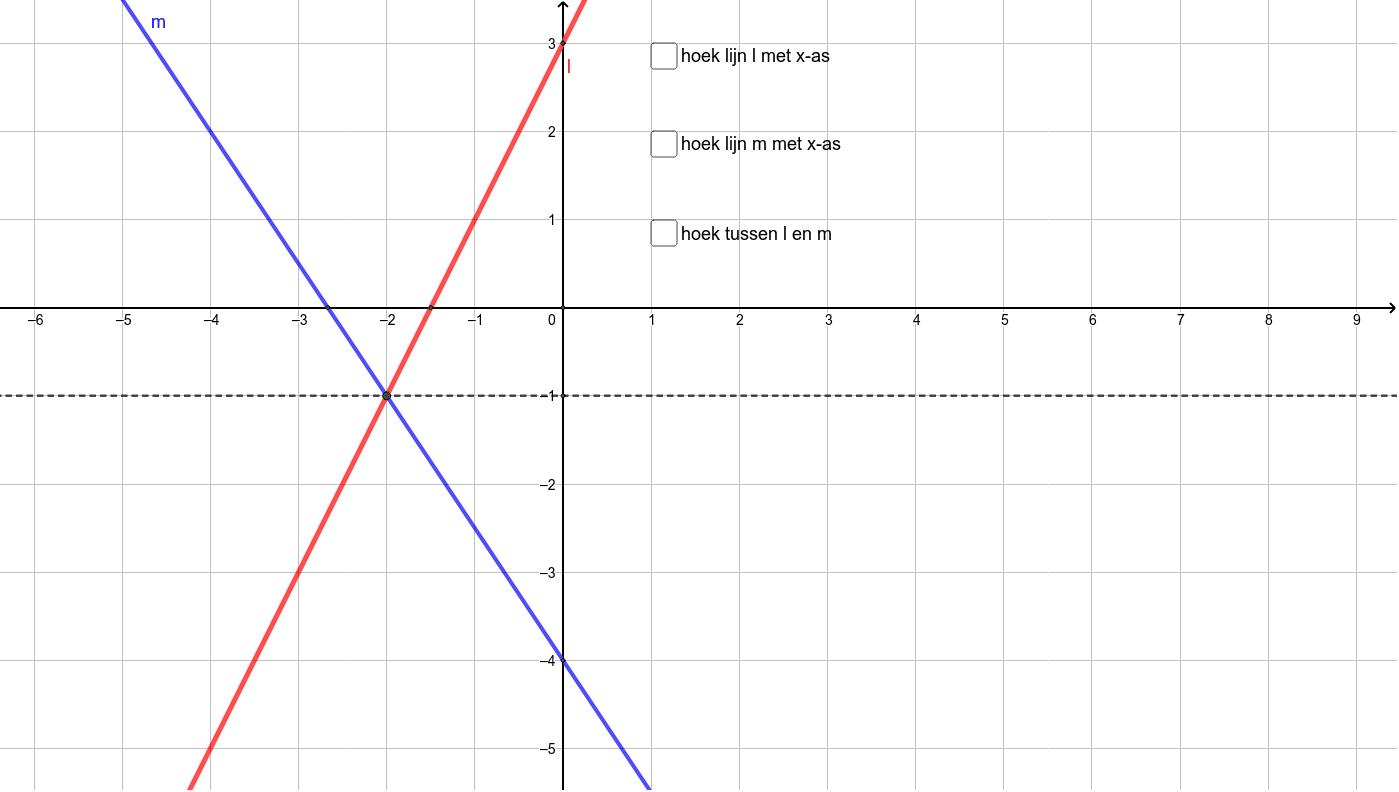 hoek tussen twee lijnen