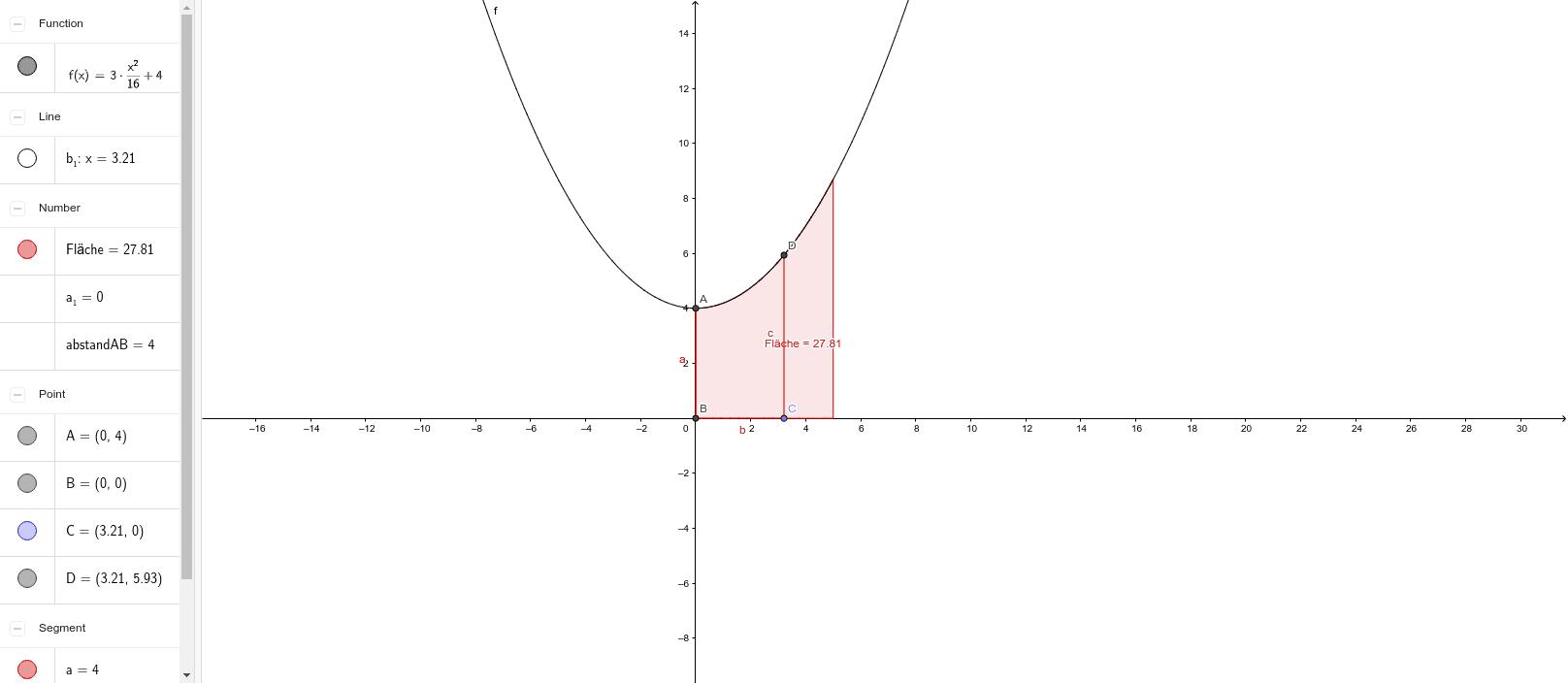 Fläche unterhalb einer Kurve Drücke die Eingabetaste um die Aktivität zu starten