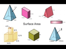 Surface Area of 3D Shapes