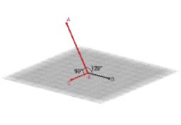 Line Perpendicular to Plane 垂直於平面的直線
