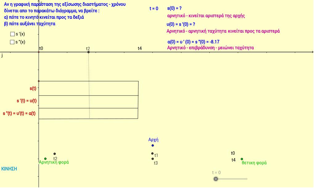 Σελίδα 277 - Ασκηση 5