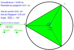 Approximation de la circonférence et de l'aire d'un disque par polygone inscrit