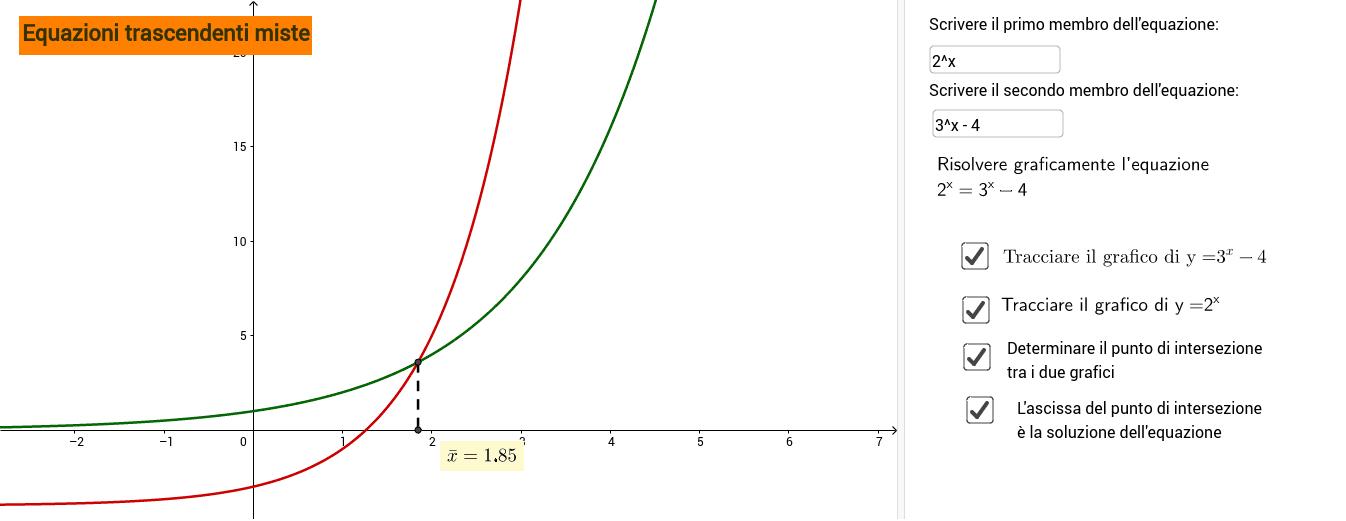 Equazioni trascendenti miste