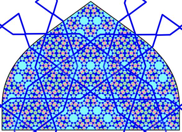 afbeelding tympaan: Lu & Steinhardt - Science maart 2007