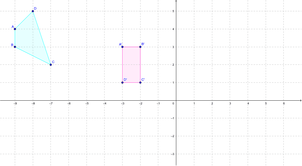 First reflect the triangle over y = -1. Then translate the image using the rule (x+2, y+5).  Move points A', B', and C' to where you think the final image will be. Press Enter to start activity
