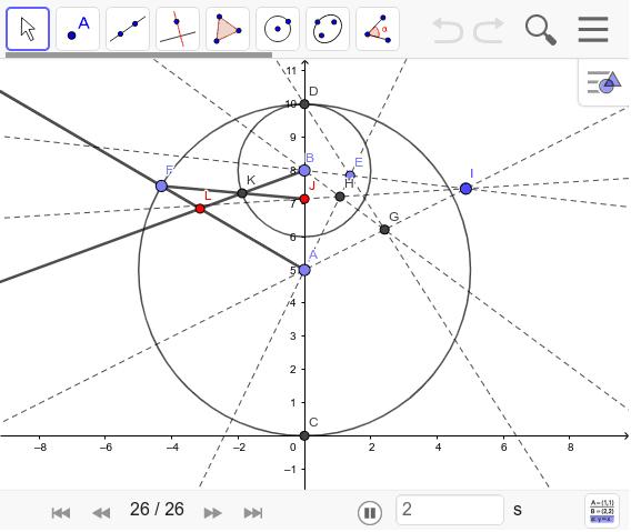AJ:JB=AD:DBとなる点Jをとる。以下のように作図してFを動かすとLは楕円を描く。Bをこの円の外に持っていくと、楕円はどうなるだろうか? ワークシートを始めるにはEnter キーを押してください。