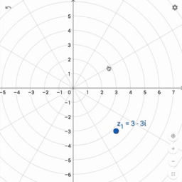 Visualizing Complex Numbers