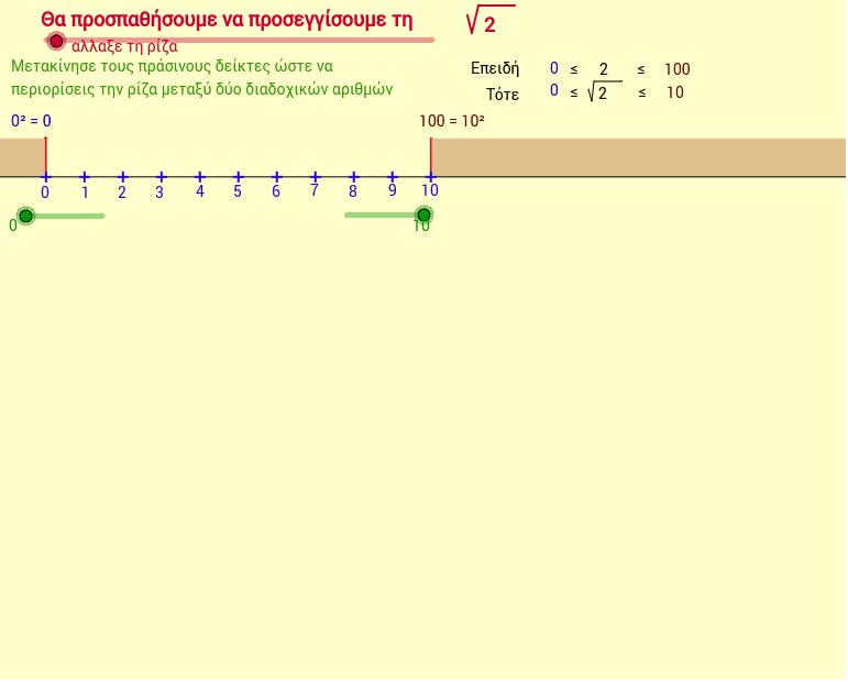 Υπολογισμός ρίζας με προσέγγιση