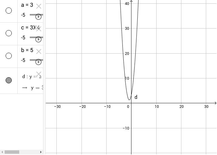 funzione quadratica