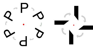 O eixo de simetria é um segmento que divide uma figura em duas partes congruentes.