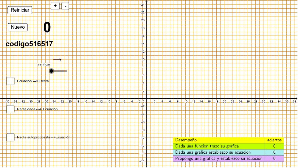 Función lineal-Gráfica de la función lineal-Función lineal Presiona Intro para comenzar la actividad