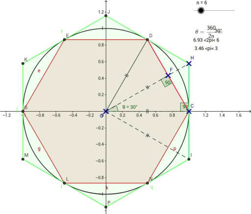 geogebra site officiel