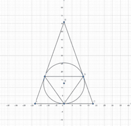 Isosceles triangle w inscribed circle and tangent triangle