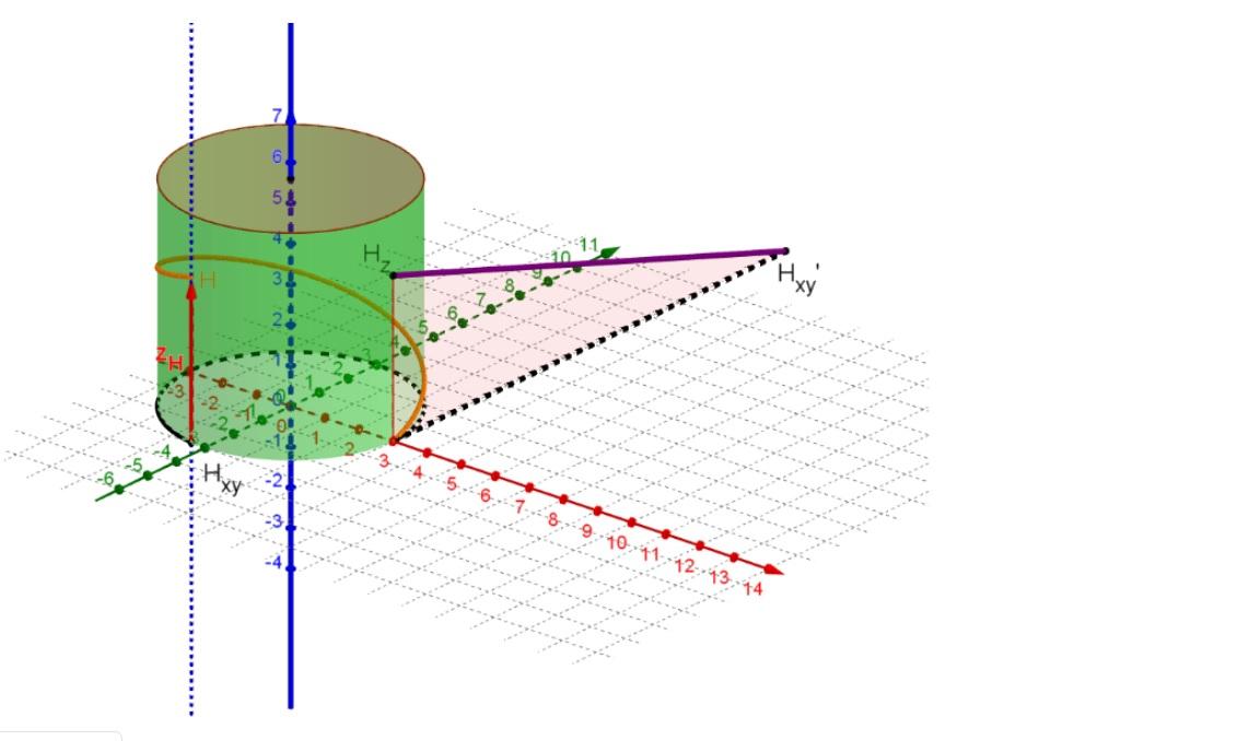 Obrázek k určení délky šroubovice