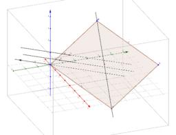 Lab3.1-Ecuación de la Recta en el Espacio