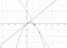 calculo1animação