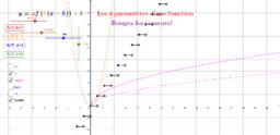 Fonction et ses 4 paramètres v3.0