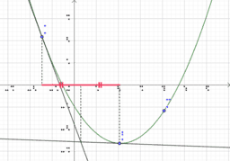 Property of tangents to a parabola (computer-assisted proof)