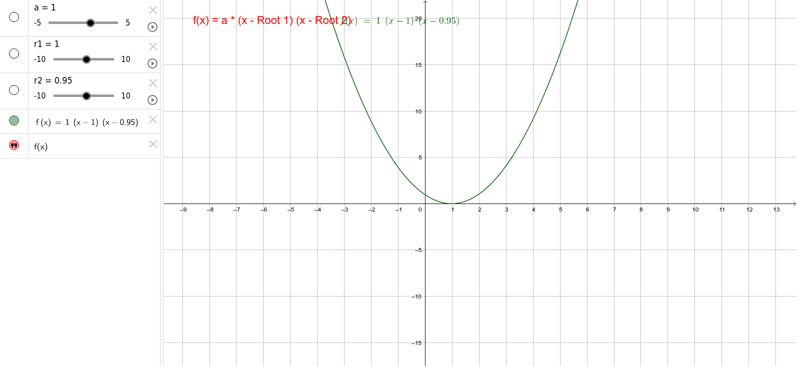 Change the sliders to see the effect of the leading coefficient (a) and the two roots.
