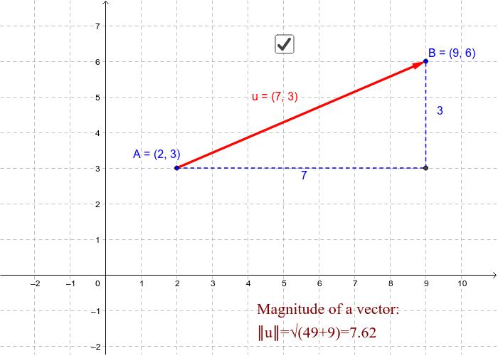 Components of a vector Presiona Intro para comenzar la actividad
