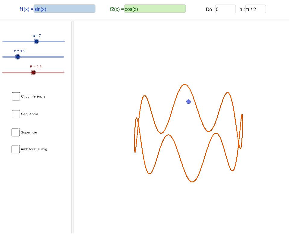 Ajusteu les funcions per a la forma de la superfície